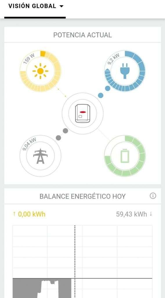 sistema de monitorización solar