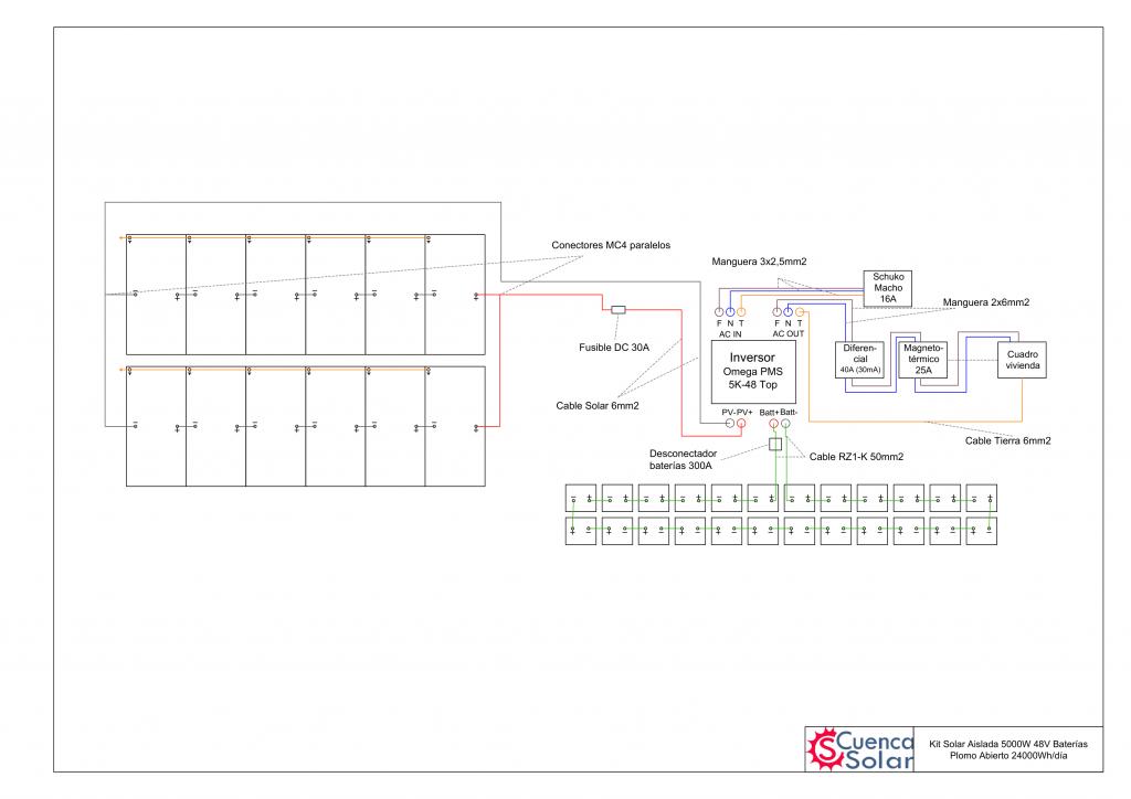 Esquema instalación Kit Solar Aislada 5000W 48V Baterías Plomo Abierto 24000Wh/día
