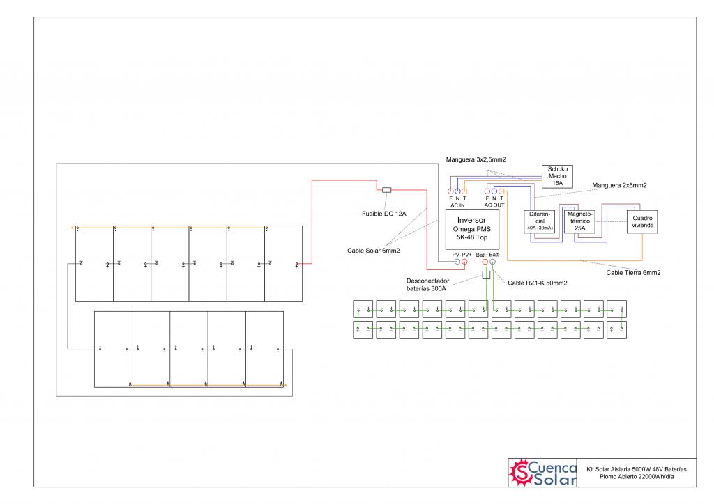 Esquema instalación Kit Solar Aislada 5000W 48V Baterías Plomo Abierto 22000Wh/día