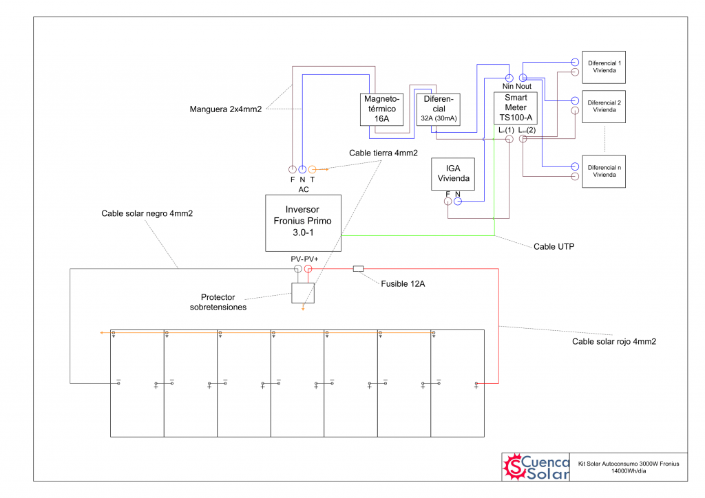 Kit Solar Autoconsumo 3000W Fronius 14000Wh día-1